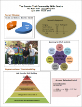 community resources directory greater vancouver pdf